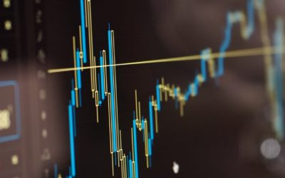 Top 5 Technical Indicators used by Analysts